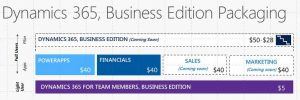 updateddynamics365pricingbiz