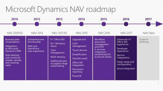 nav_roadmap